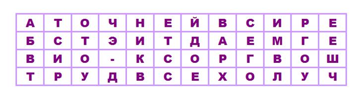 Воспользовавшись рисунком ниже, прочтите высказывание Максима Горького