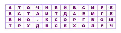 высказывание Максима Горького