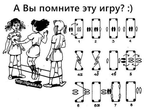 Игра в резиночку (схема)